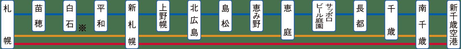 札 駅 から 新 千歳 空港